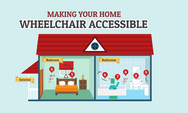 Making Your Home Wheelchair Accessible thumbnail