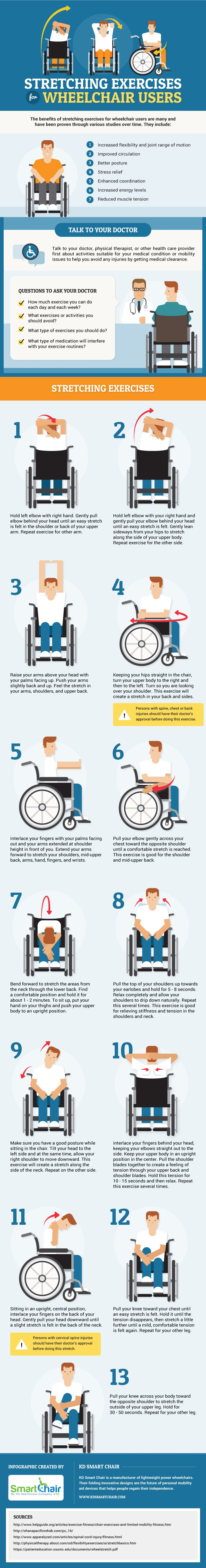 stretching exercises for wheelchair users infographic
