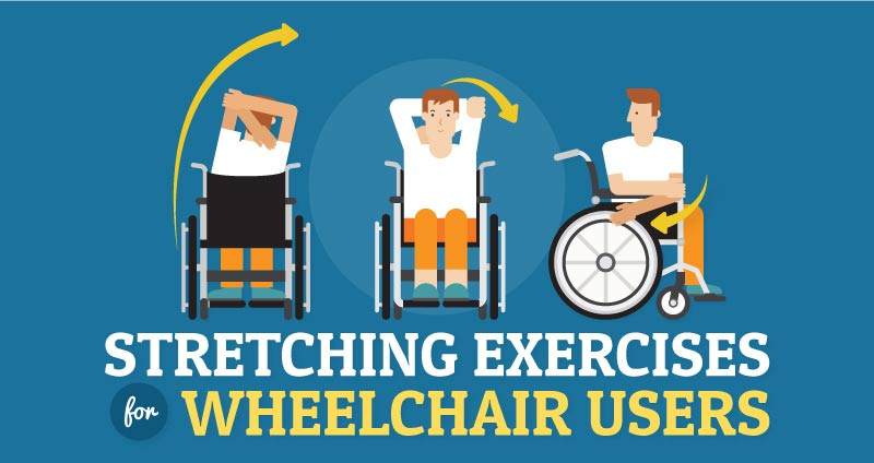 stretching exercises for wheelchair users thumb