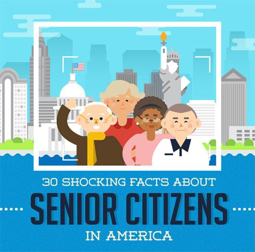 30 Shocking Facts about Senior Citizens in America thumb
